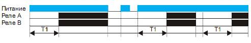 Диаграмма 1 работы ARCOM-T44