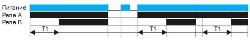 Диаграмма 4 работы ARCOM-T44